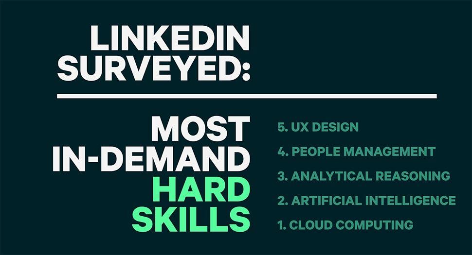 Most in demand hard skills, 2020
