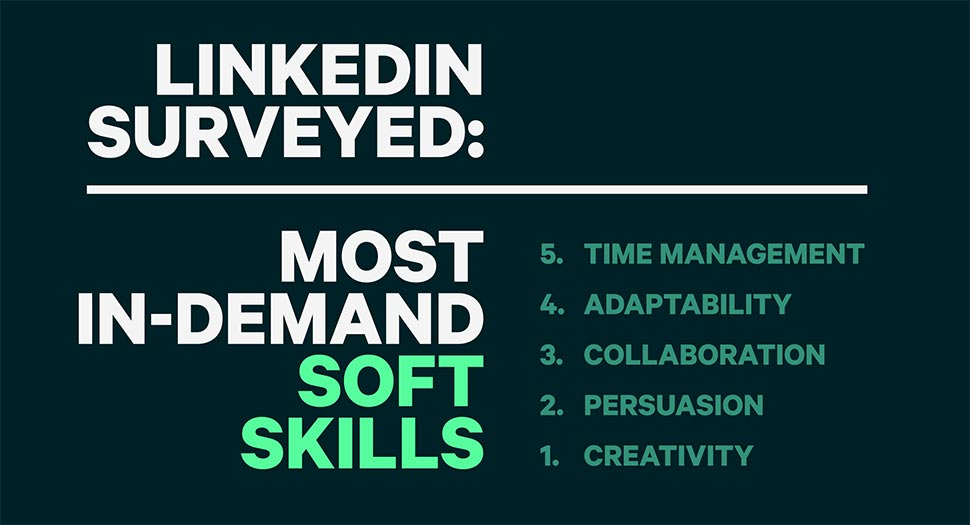 Most in demand soft skills, 2020